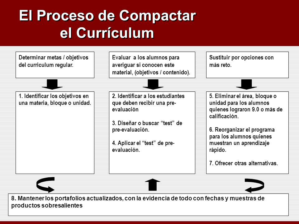 El Proceso de Compactar el Currículum Determinar metas / objetivos del curriculum regular. Evaluar a los alumnos para averiguar si conocen este materi