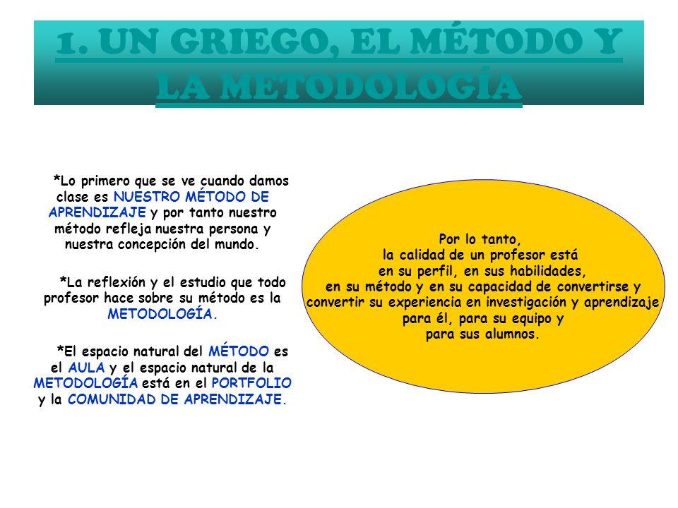 1. UN GRIEGO, EL MÉTODO Y LA METODOLOGÍA *Lo primero que se ve cuando damos clase es NUESTRO MÉTODO DE APRENDIZAJE y por tanto nuestro método refleja