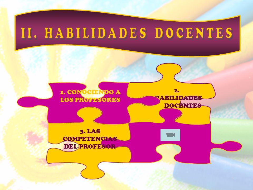 2. HABILIDADES DOCENTES 3. LAS COMPETENCIAS DEL PROFESOR 1. CONOCIENDO A LOS PROFESORES