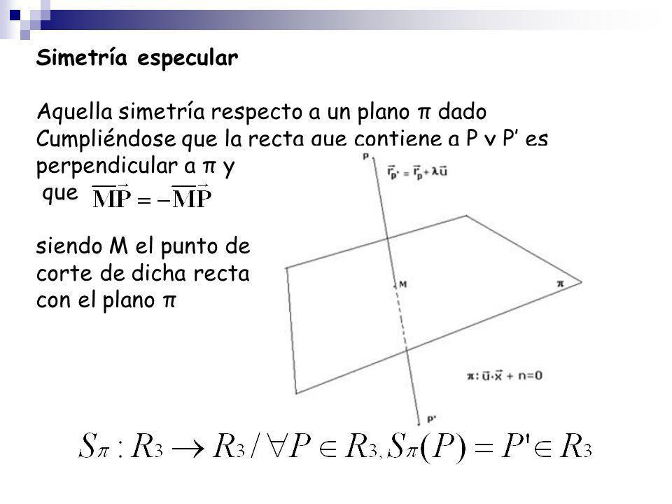 Simetría especular Aquella simetría respecto a un plano π dado Cumpliéndose que la recta que contiene a P y P es perpendicular a π y que siendo M el p
