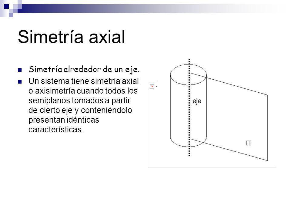 Simetría axial Simetría alrededor de un eje. Un sistema tiene simetría axial o axisimetría cuando todos los semiplanos tomados a partir de cierto eje