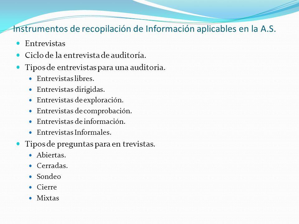 Instrumentos de recopilación de Información aplicables en la A.S. Entrevistas Ciclo de la entrevista de auditoría. Tipos de entrevistas para una audit