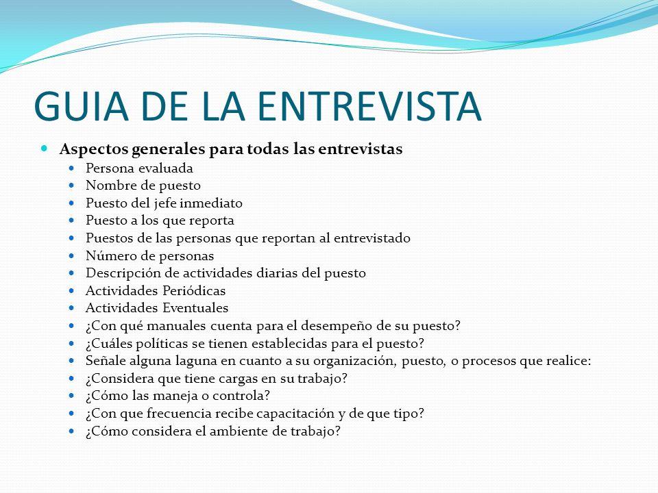 GUIA DE LA ENTREVISTA Aspectos generales para todas las entrevistas Persona evaluada Nombre de puesto Puesto del jefe inmediato Puesto a los que repor