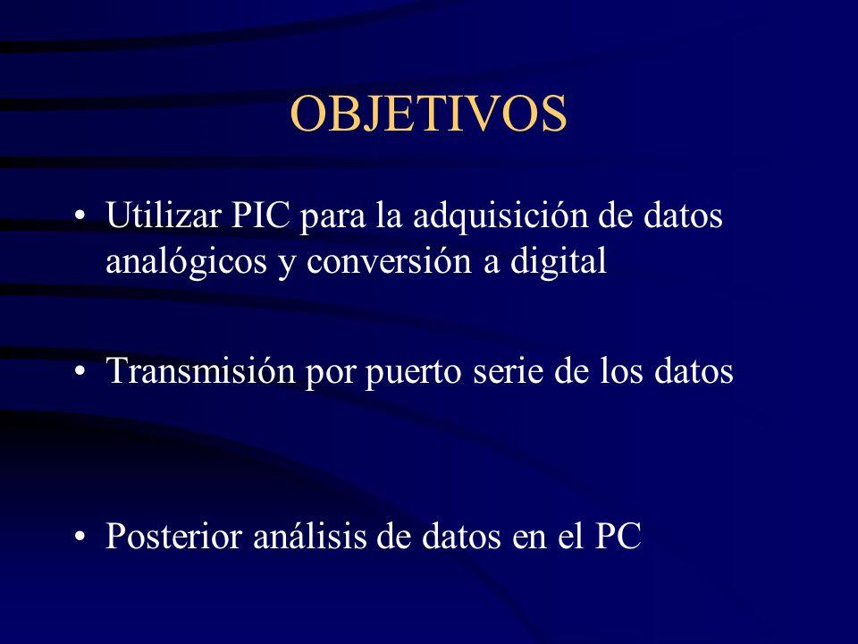 OBJETIVOS Utilizar PIC para la adquisición de datos analógicos y conversión a digital Transmisión por puerto serie de los datos Posterior análisis de