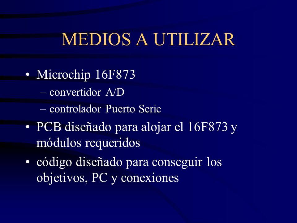 MEDIOS A UTILIZAR Microchip 16F873 –convertidor A/D –controlador Puerto Serie PCB diseñado para alojar el 16F873 y módulos requeridos código diseñado