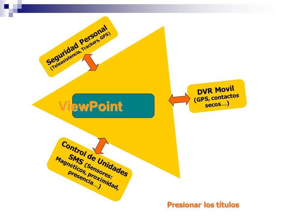 DVR Movil (GPS, contactos secos … ) Control de Unidades SMS (Sensores: Magn é ticos, proximidad, presencia … ) Seguridad Personal (Teleasistencia, Trackers, GPS) ViewPoint Presionar los títulos