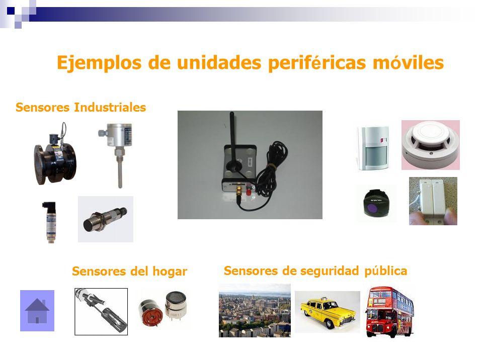 Ejemplos de unidades perif é ricas m ó viles Sensores Industriales Sensores del hogarSensores de seguridad p ú blica