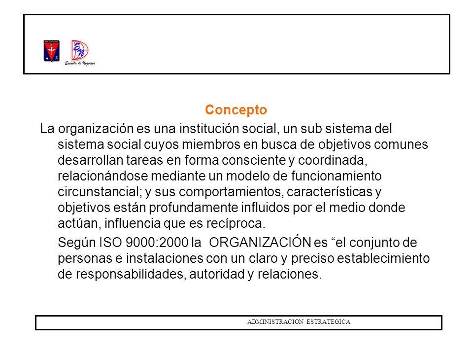 TEMA: MANUALES Por su área de aplicación: Generales Parciales Por su contenido: De organización De Políticas De Procesos De Antecedentes De calidad Clasificación