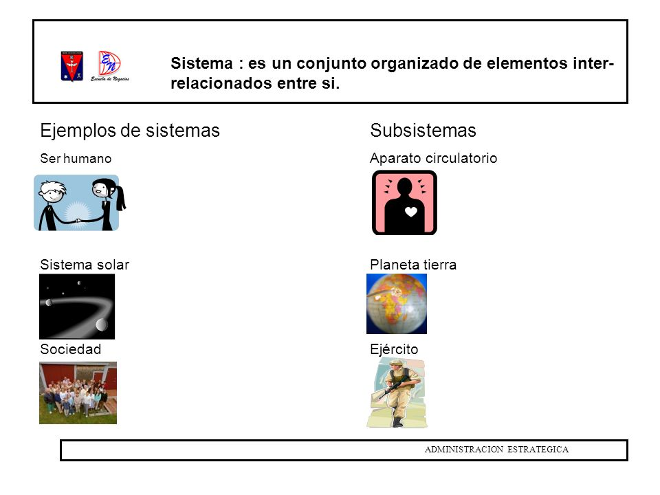 TEMA: ORGANIGRAMAS Organización Modelo de Funcionamiento Organigrama == Lo trascendente Lo circunstancial Lo trascendente es la organización, lo circunstancial es su modelo orgánico de funcionamiento, y el organigrama es la expresión grafica de una posición estática del modelo