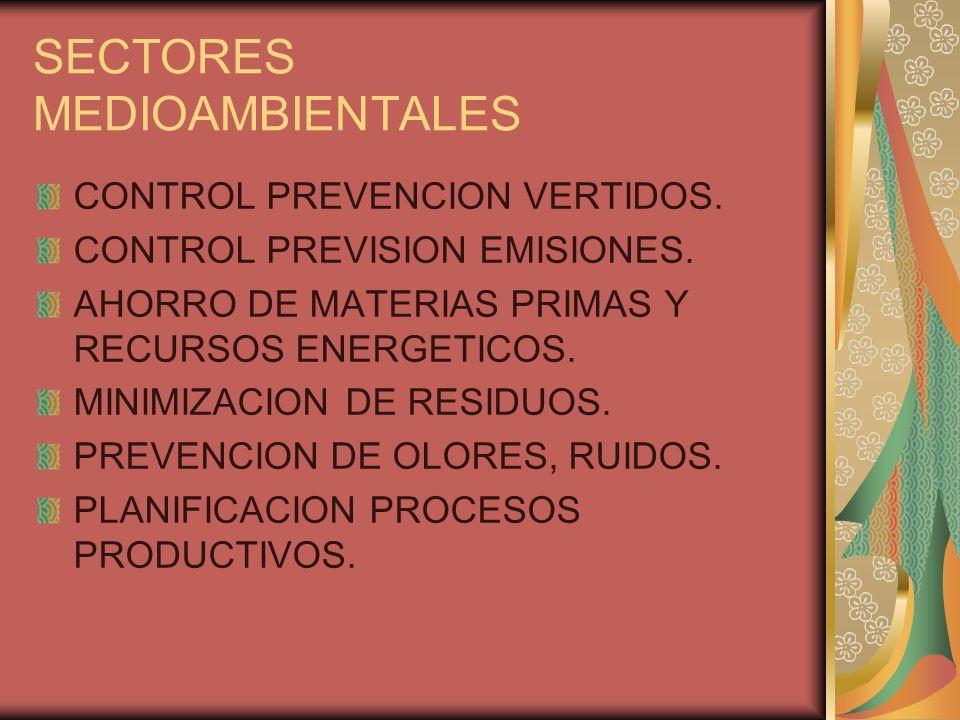 SECTORES MEDIOAMBIENTALES CONTROL PREVENCION VERTIDOS. CONTROL PREVISION EMISIONES. AHORRO DE MATERIAS PRIMAS Y RECURSOS ENERGETICOS. MINIMIZACION DE