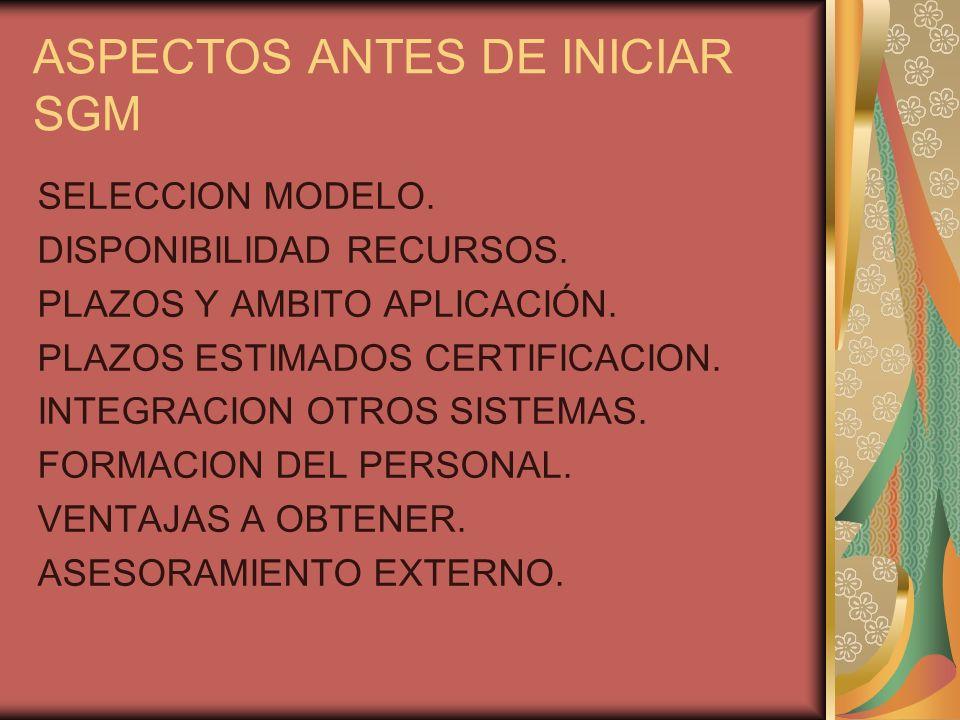 ASPECTOS ANTES DE INICIAR SGM SELECCION MODELO. DISPONIBILIDAD RECURSOS. PLAZOS Y AMBITO APLICACIÓN. PLAZOS ESTIMADOS CERTIFICACION. INTEGRACION OTROS