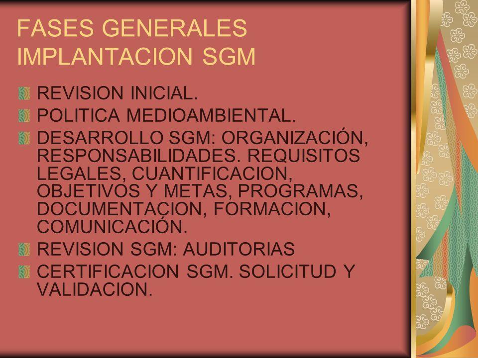 FASES GENERALES IMPLANTACION SGM REVISION INICIAL. POLITICA MEDIOAMBIENTAL. DESARROLLO SGM: ORGANIZACIÓN, RESPONSABILIDADES. REQUISITOS LEGALES, CUANT