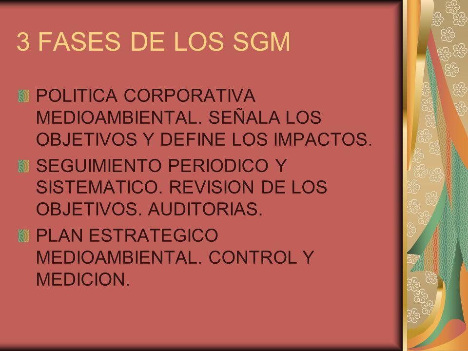 3 FASES DE LOS SGM POLITICA CORPORATIVA MEDIOAMBIENTAL. SEÑALA LOS OBJETIVOS Y DEFINE LOS IMPACTOS. SEGUIMIENTO PERIODICO Y SISTEMATICO. REVISION DE L