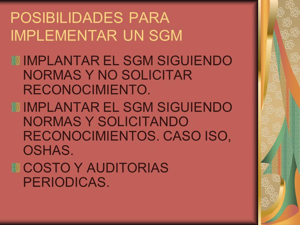 DEFINICIONES DE SGM PARTE DEL SISTEMA GENERAL DE GESTION QUE COMPRENDE LA ESTRUCTURA ORGANIZATIVA, LAS RESPONSABILIDADES, LAS PRACTICAS, LOS PROCEDIMIENTOS, LOS PROCESOS Y RECURSOS PARA DETERMINAR Y LLEVAR A CABO LA POLITICA MEDIOAMBIENTAL.