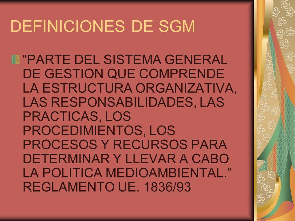 DEFINICIONES DE SGM PARTE DEL SISTEMA GENERAL DE GESTION QUE COMPRENDE LA ESTRUCTURA ORGANIZATIVA, LAS RESPONSABILIDADES, LAS PRACTICAS, LOS PROCEDIMI