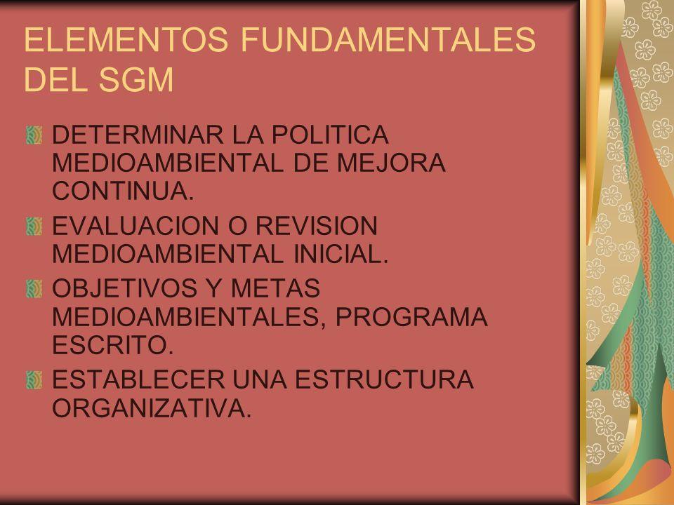 ELEMENTOS FUNDAMENTALES DEL SGM DETERMINAR LA POLITICA MEDIOAMBIENTAL DE MEJORA CONTINUA. EVALUACION O REVISION MEDIOAMBIENTAL INICIAL. OBJETIVOS Y ME