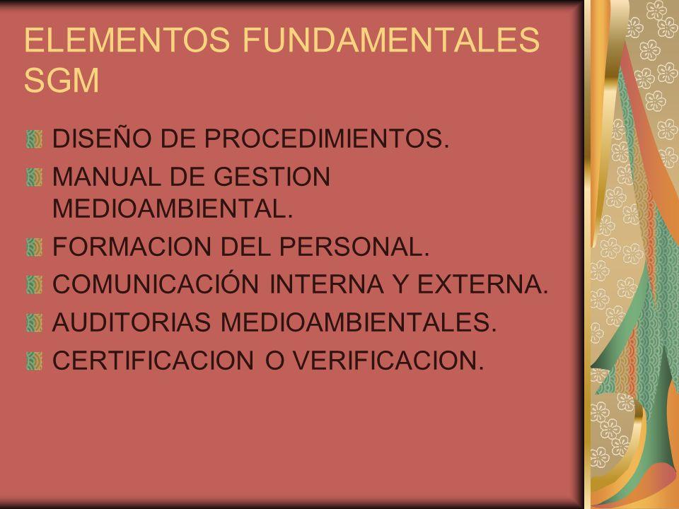 ELEMENTOS FUNDAMENTALES SGM DISEÑO DE PROCEDIMIENTOS. MANUAL DE GESTION MEDIOAMBIENTAL. FORMACION DEL PERSONAL. COMUNICACIÓN INTERNA Y EXTERNA. AUDITO