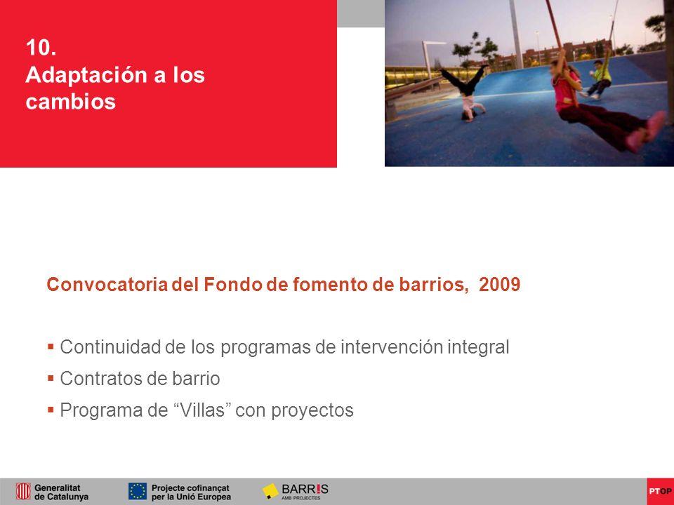10. Adaptación a los cambios Convocatoria del Fondo de fomento de barrios, 2009 Continuidad de los programas de intervención integral Contratos de bar