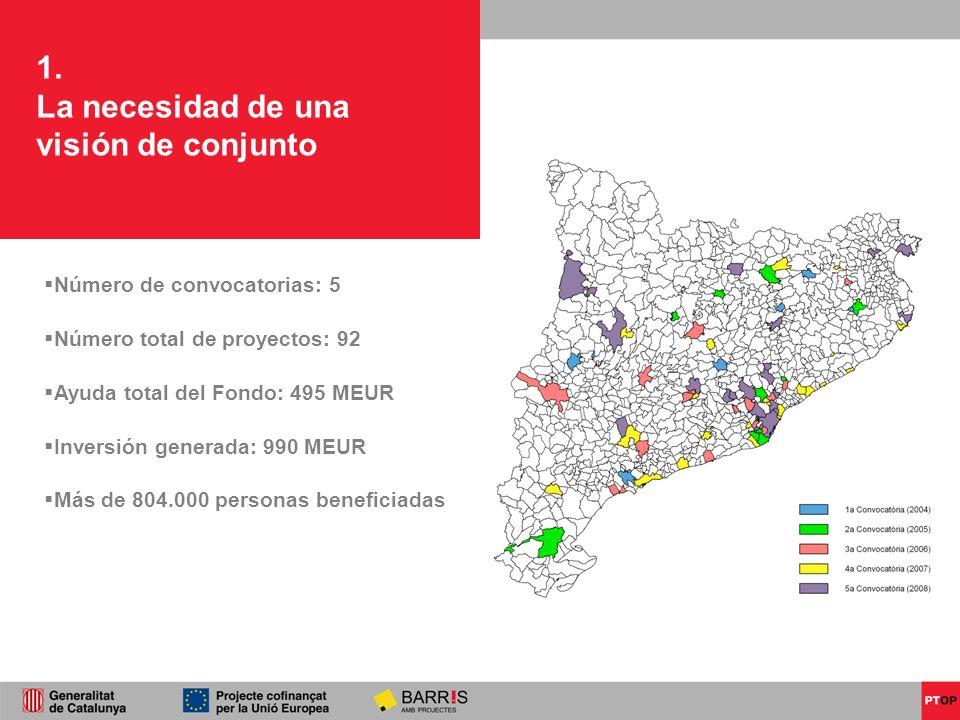 1. La necesidad de una visión de conjunto Número de convocatorias: 5 Número total de proyectos: 92 Ayuda total del Fondo: 495 MEUR Inversión generada: