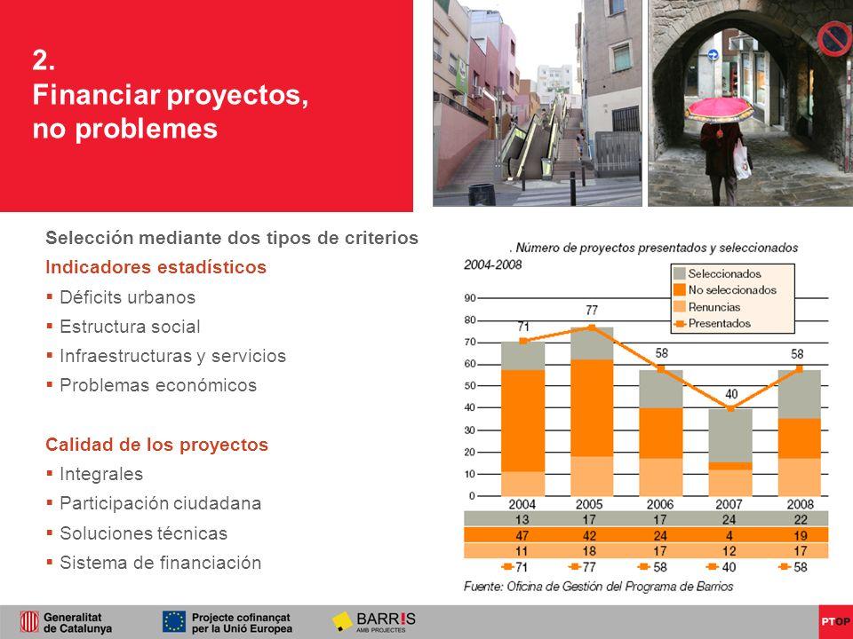 2. Financiar proyectos, no problemes Manresa Selección mediante dos tipos de criterios Indicadores estadísticos Déficits urbanos Estructura social Inf