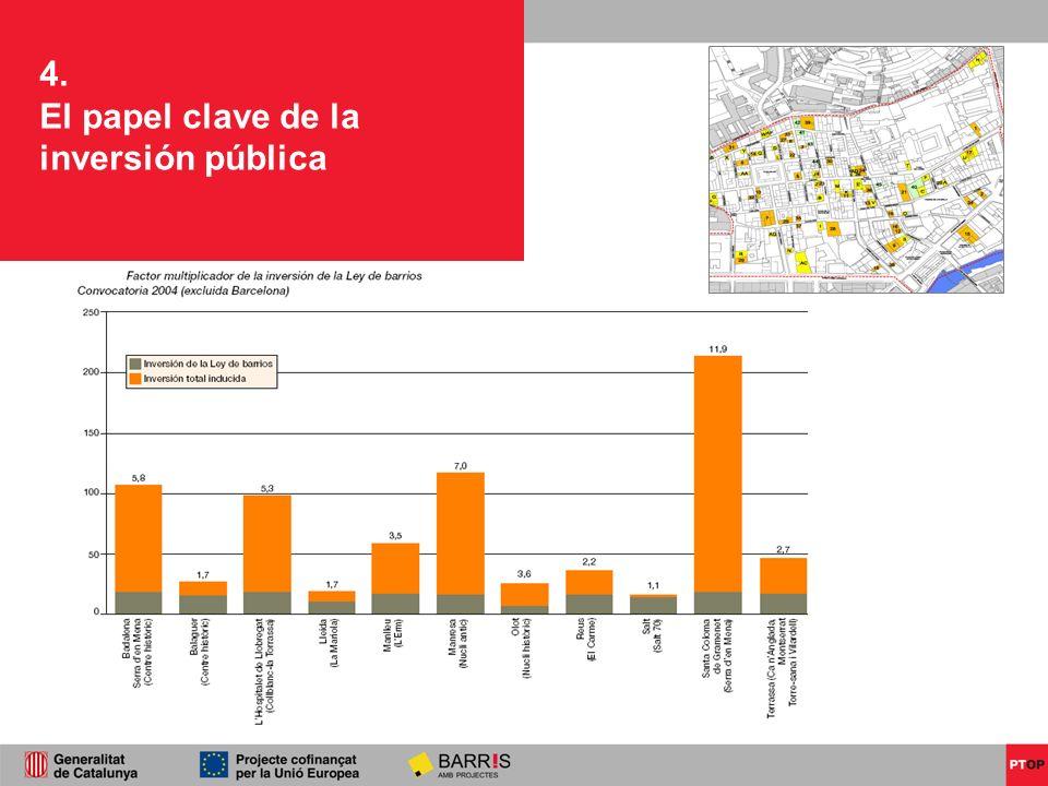 3. Transversalitat en les actuacions 4. El papel clave de la inversión pública