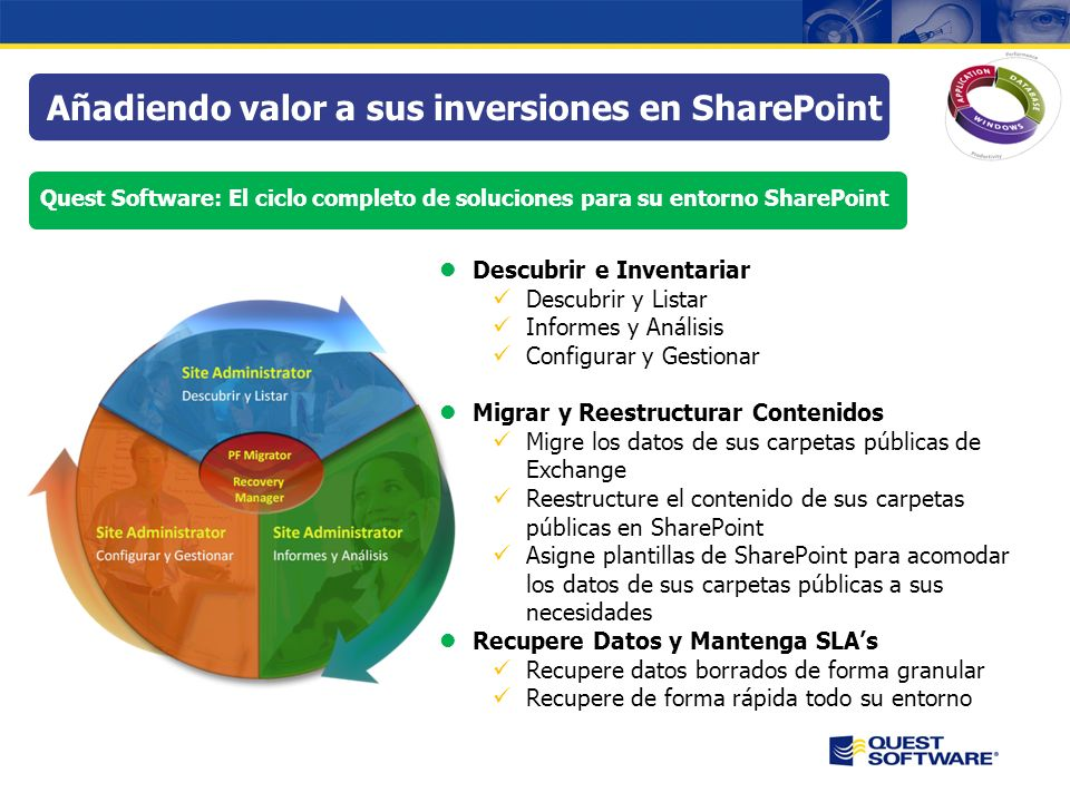 Copyright © 2007 Quest Software Soluciones para SharePoint Server