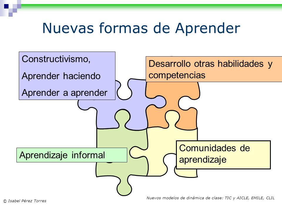 © Isabel Pérez Torres Nuevos modelos de dinámica de clase: TIC y AICLE, EMILE, CLIL Nuevas formas de Aprender Constructivismo, Aprender haciendo Apren
