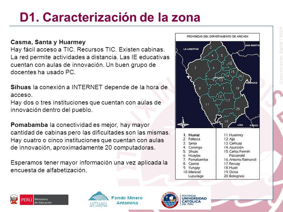 D1. Caracterización de la zona Casma, Santa y Huarmey Hay fácil acceso a TIC. Recursos TIC. Existen cabinas. La red permite actividades a distancia. L
