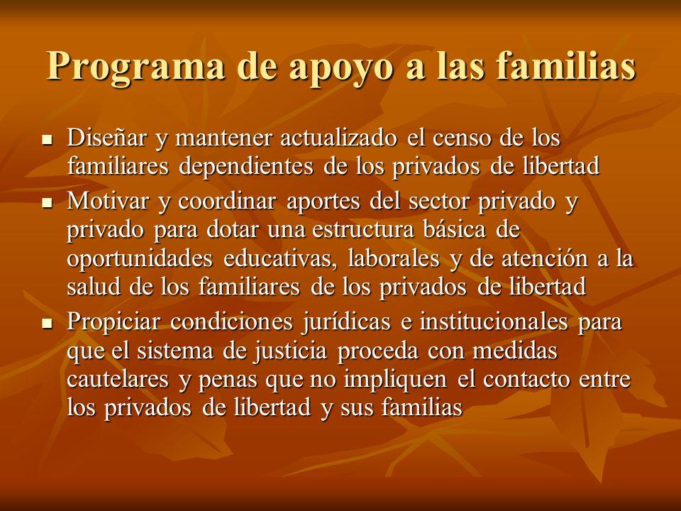 Programa de apoyo a las familias Diseñar y mantener actualizado el censo de los familiares dependientes de los privados de libertad Diseñar y mantener