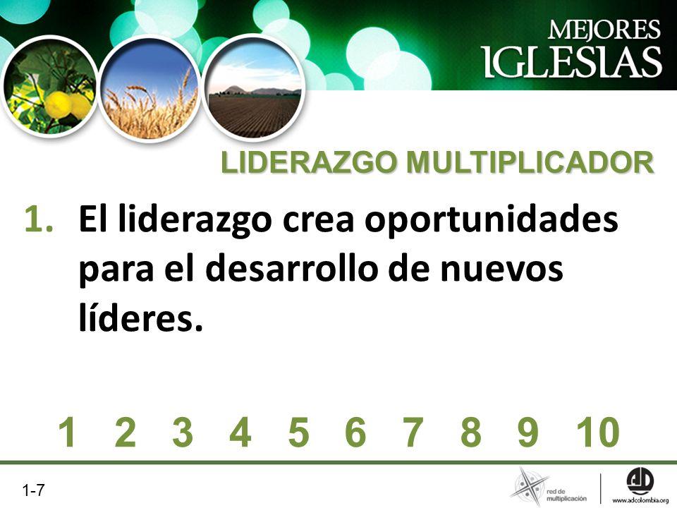 1.El liderazgo crea oportunidades para el desarrollo de nuevos líderes. LIDERAZGO MULTIPLICADOR 1 2 3 4 5 6 7 8 9 10 1-7