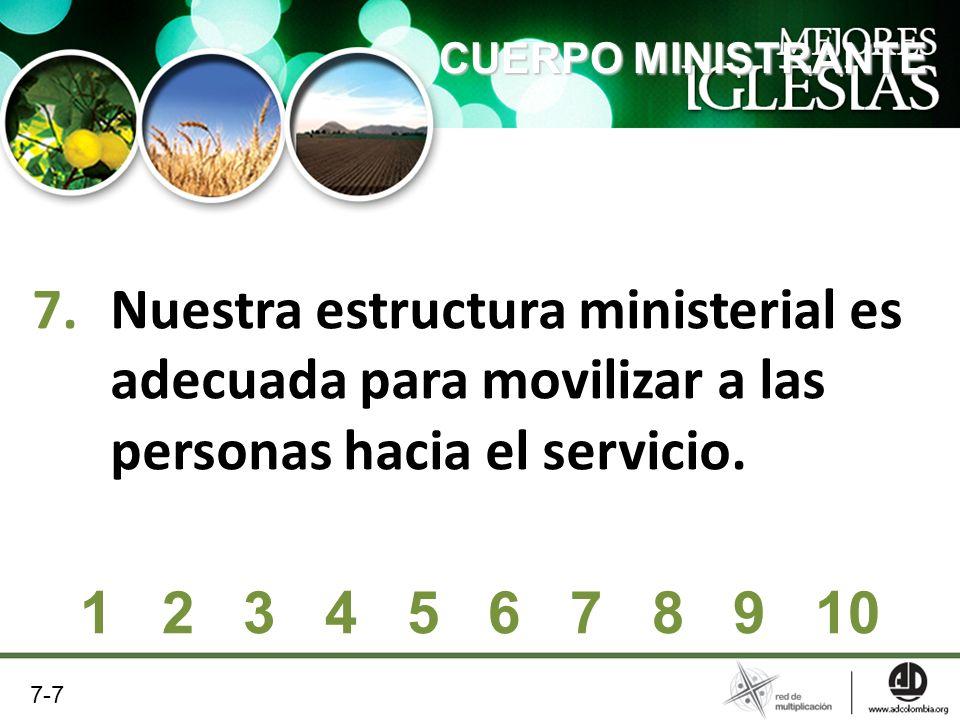 7.Nuestra estructura ministerial es adecuada para movilizar a las personas hacia el servicio. CUERPO MINISTRANTE 1 2 3 4 5 6 7 8 9 10 7-7