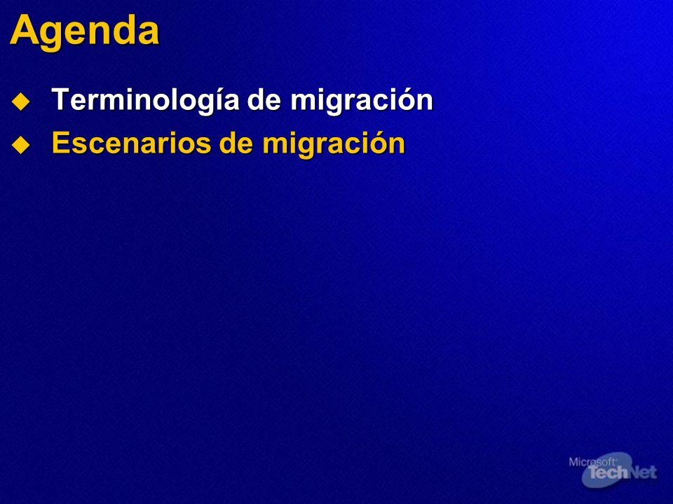 Agenda Terminología de migración Terminología de migración Escenarios de migración Escenarios de migración
