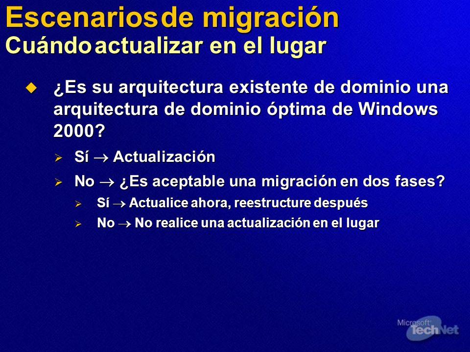 ¿Es su arquitectura existente de dominio una arquitectura de dominio óptima de Windows 2000? ¿Es su arquitectura existente de dominio una arquitectura