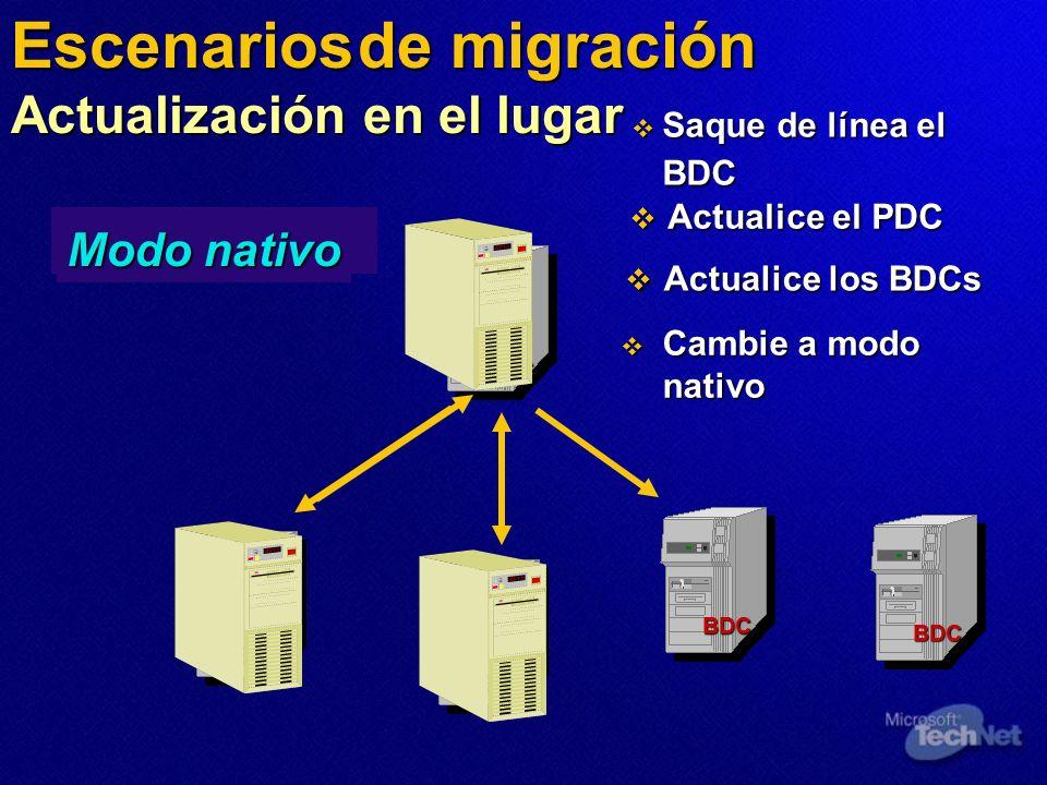 PDC Windows NT4 Actualice el PDC Actualice el PDC Mixed Mode BDC BDC BDC Saque de línea el BDC Saque de línea el BDCBDC Modo nativo Cambie a modo nati