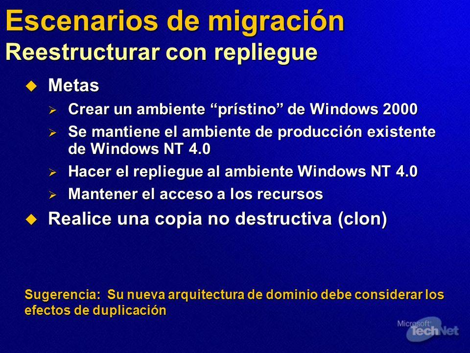 Sugerencia: Su nueva arquitectura de dominio debe considerar los efectos de duplicación Metas Metas Crear un ambiente prístino de Windows 2000 Crear u