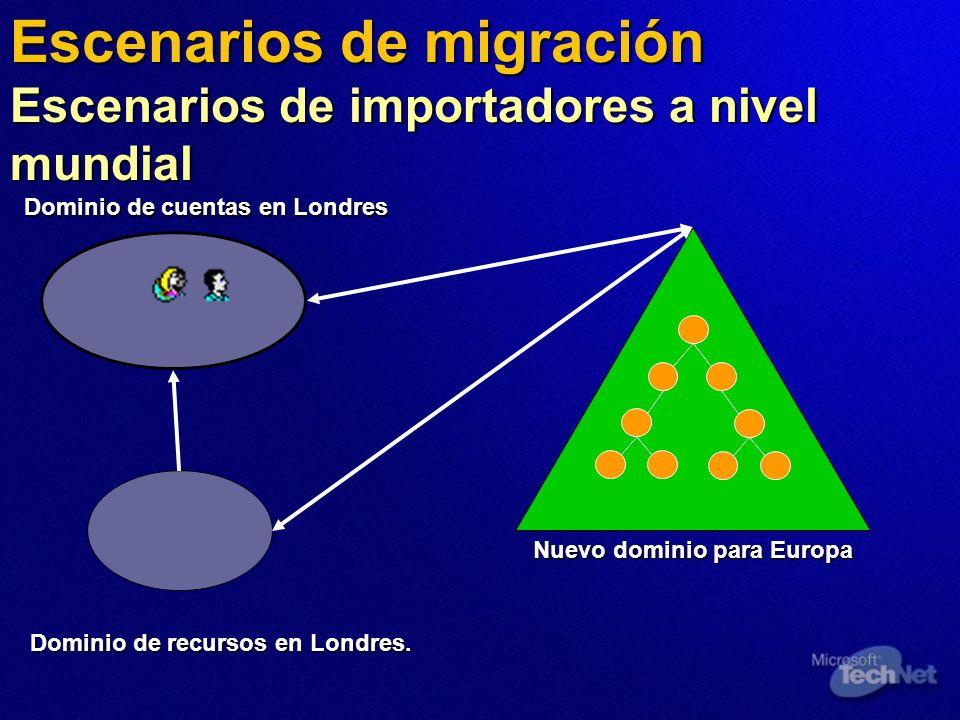 Escenarios de migración Escenarios de importadores a nivel mundial Dominio de cuentas en Londres Dominio de recursos en Londres. Nuevo dominio para Eu