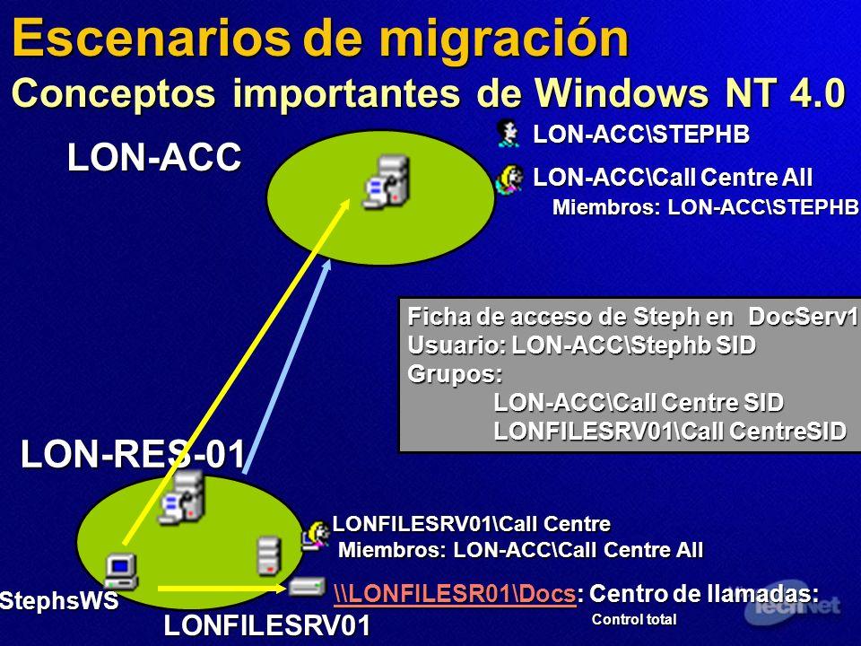LON-ACC\STEPHB LON-ACC\Call Centre All Miembros: LON-ACC\STEPHB Miembros: LON-ACC\STEPHB LON-ACC LON-RES-01StephsWS LONFILESRV01 \\LONFILESR01\Docs\\L