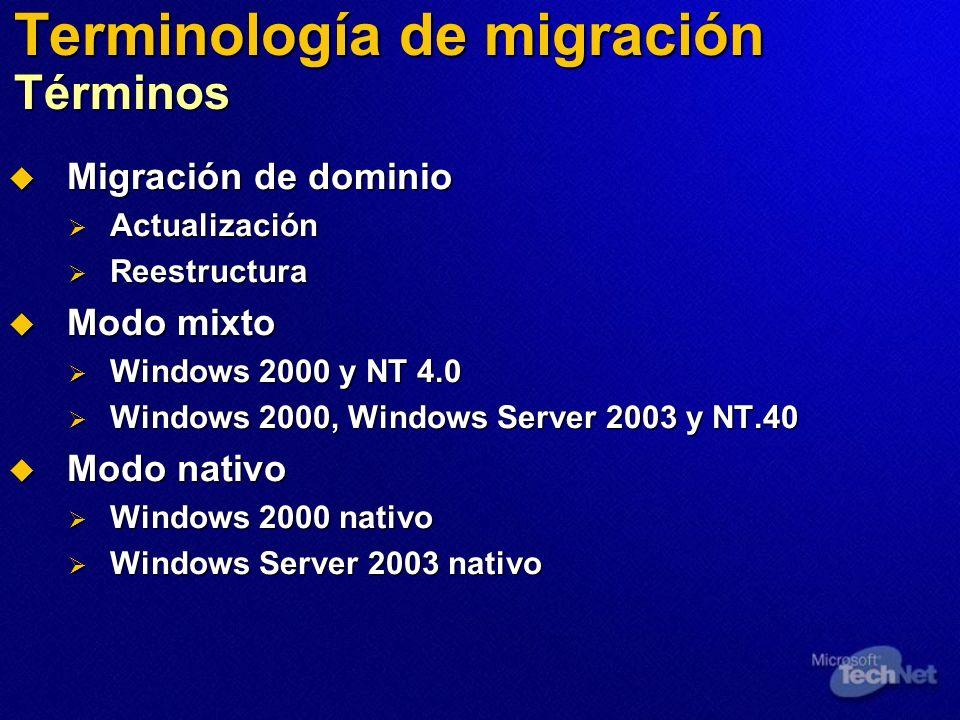 Terminología de migración Términos Migración de dominio Migración de dominio Actualización Actualización Reestructura Reestructura Modo mixto Modo mix
