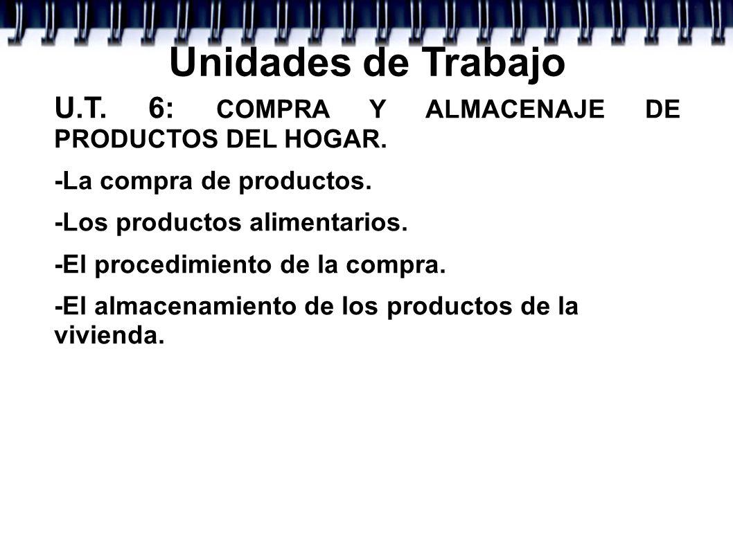 Unidades de Trabajo U.T. 6: COMPRA Y ALMACENAJE DE PRODUCTOS DEL HOGAR. -La compra de productos. -Los productos alimentarios. -El procedimiento de la