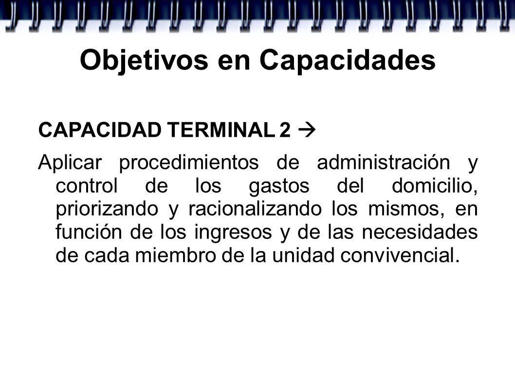 Objetivos en Capacidades CAPACIDAD TERMINAL 2 Aplicar procedimientos de administración y control de los gastos del domicilio, priorizando y racionaliz