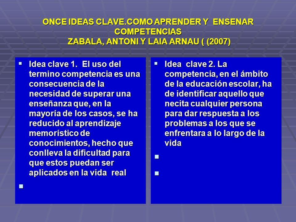 ONCE IDEAS CLAVE.COMO APRENDER Y ENSENAR COMPETENCIAS ZABALA, ANTONI Y LAIA ARNAU ( (2007) Idea clave 1. El uso del termino competencia es una consecu