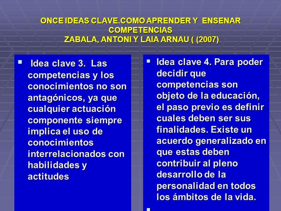 ONCE IDEAS CLAVE.COMO APRENDER Y ENSENAR COMPETENCIAS ZABALA, ANTONI Y LAIA ARNAU ( (2007) Idea clave 3. Las competencias y los conocimientos no son a