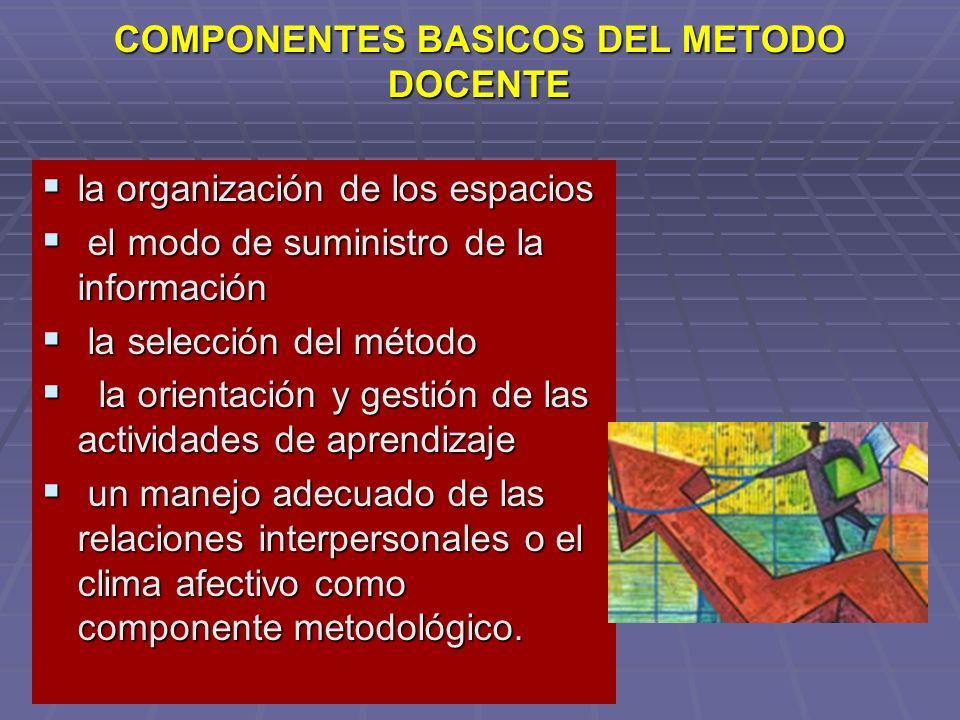 COMPONENTES BASICOS DEL METODO DOCENTE la organización de los espacios la organización de los espacios el modo de suministro de la información el modo