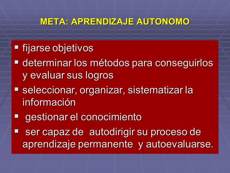 META: APRENDIZAJE AUTONOMO fijarse objetivos fijarse objetivos determinar los métodos para conseguirlos y evaluar sus logros determinar los métodos pa