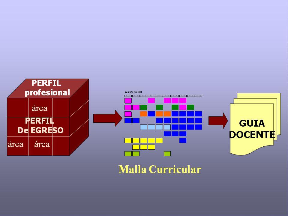 Métodos activos para la formación por competencias Aprendizaje cooperativo Método del caso Aprendizaje por problemas Aprendizaje por proyectos Autoaprendizaje guiado