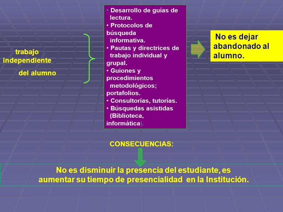 trabajo independiente del alumno Desarrollo de guías de lectura. Protocolos de búsqueda informativa. Pautas y directrices de trabajo individual y grup