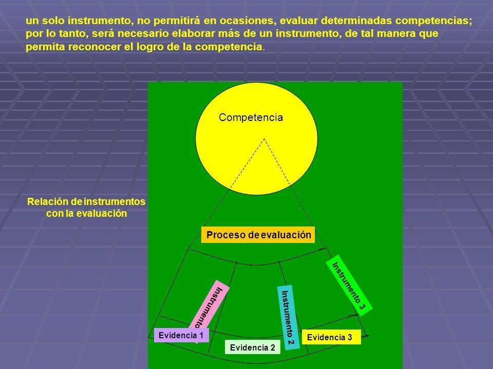 un solo instrumento, no permitirá en ocasiones, evaluar determinadas competencias; por lo tanto, será necesario elaborar más de un instrumento, de tal