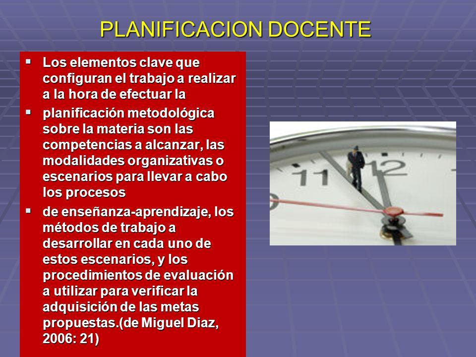 PLANIFICACION DOCENTE Los elementos clave que configuran el trabajo a realizar a la hora de efectuar la Los elementos clave que configuran el trabajo