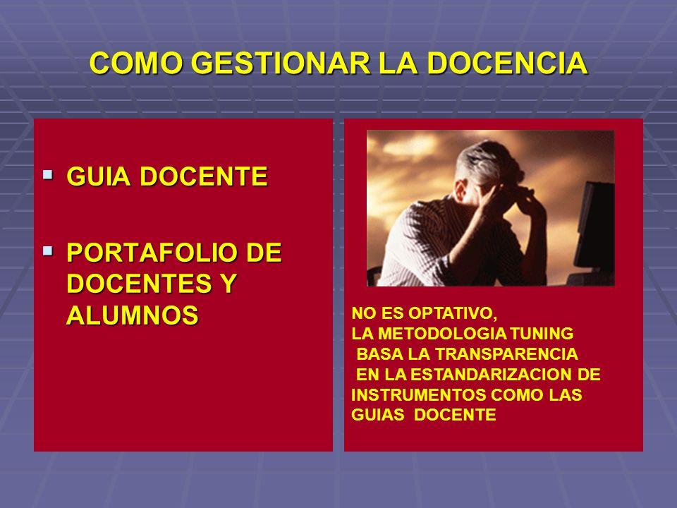COMO GESTIONAR LA DOCENCIA GUIA DOCENTE GUIA DOCENTE PORTAFOLIO DE DOCENTES Y ALUMNOS PORTAFOLIO DE DOCENTES Y ALUMNOS NO ES OPTATIVO, LA METODOLOGIA