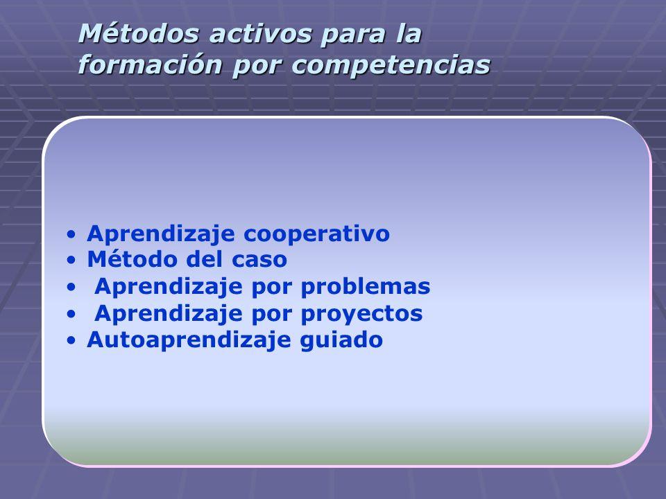 Métodos activos para la formación por competencias Aprendizaje cooperativo Método del caso Aprendizaje por problemas Aprendizaje por proyectos Autoapr